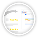 Your rating in Google products