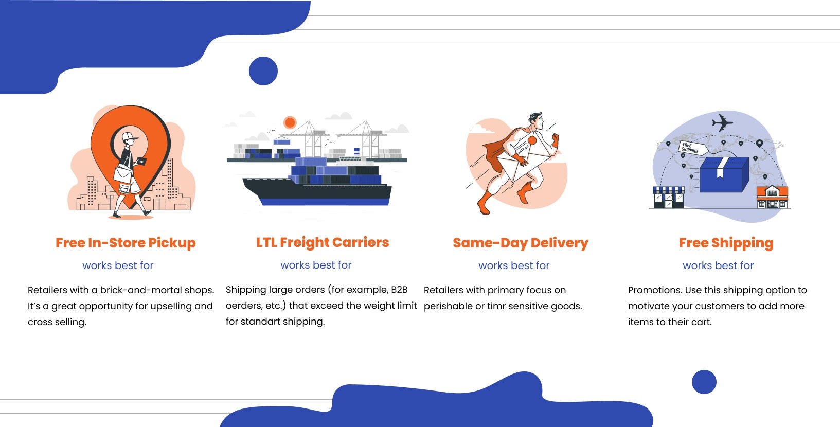 eCommerce Shipping Methods and Strategies