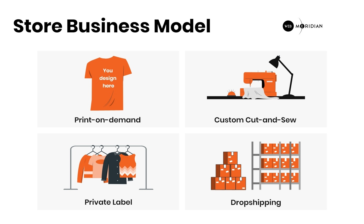 Clothing business ideas