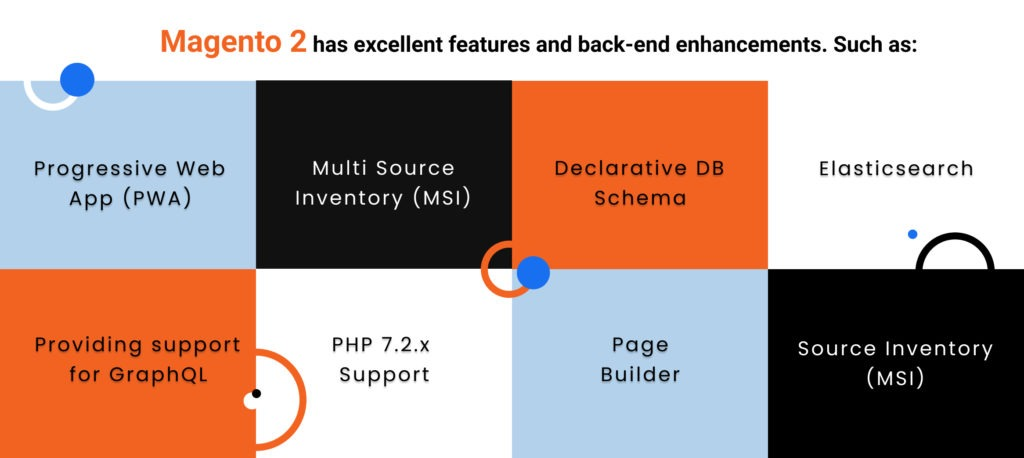 8 Reasons to Update Magento 1 x to 2.0