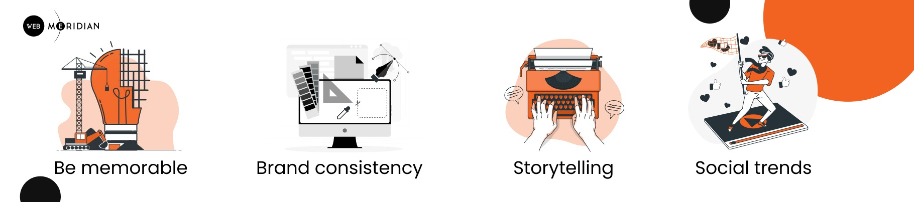 Web page design layout