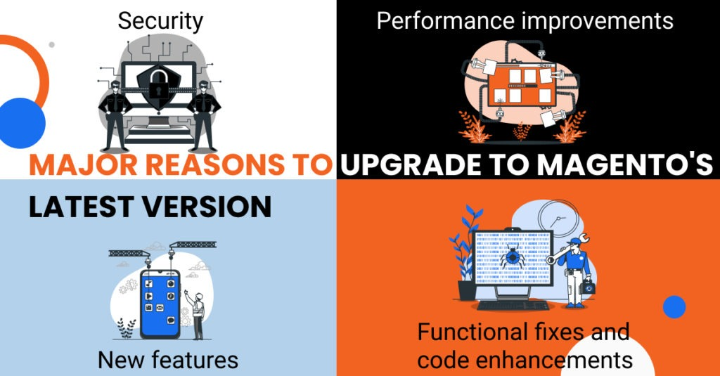 Magento 1 End of Life_ major reasons to upgrade to Magento's latest version