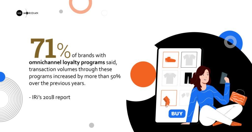 Best loyalty scheme examples - Nike's Omnichannel Experience
