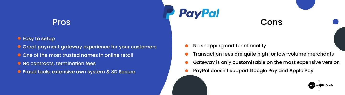 PayPal is the most popular payment gateway for Magento 2