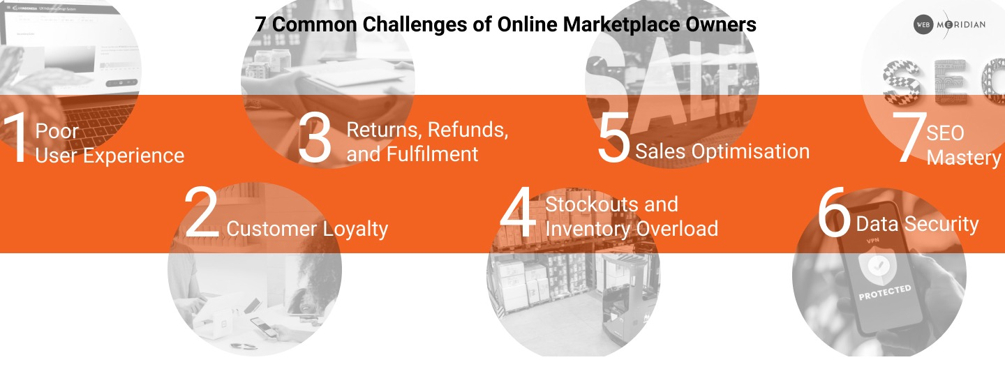 7 Common Challenges of Online Marketplace Owners (1)