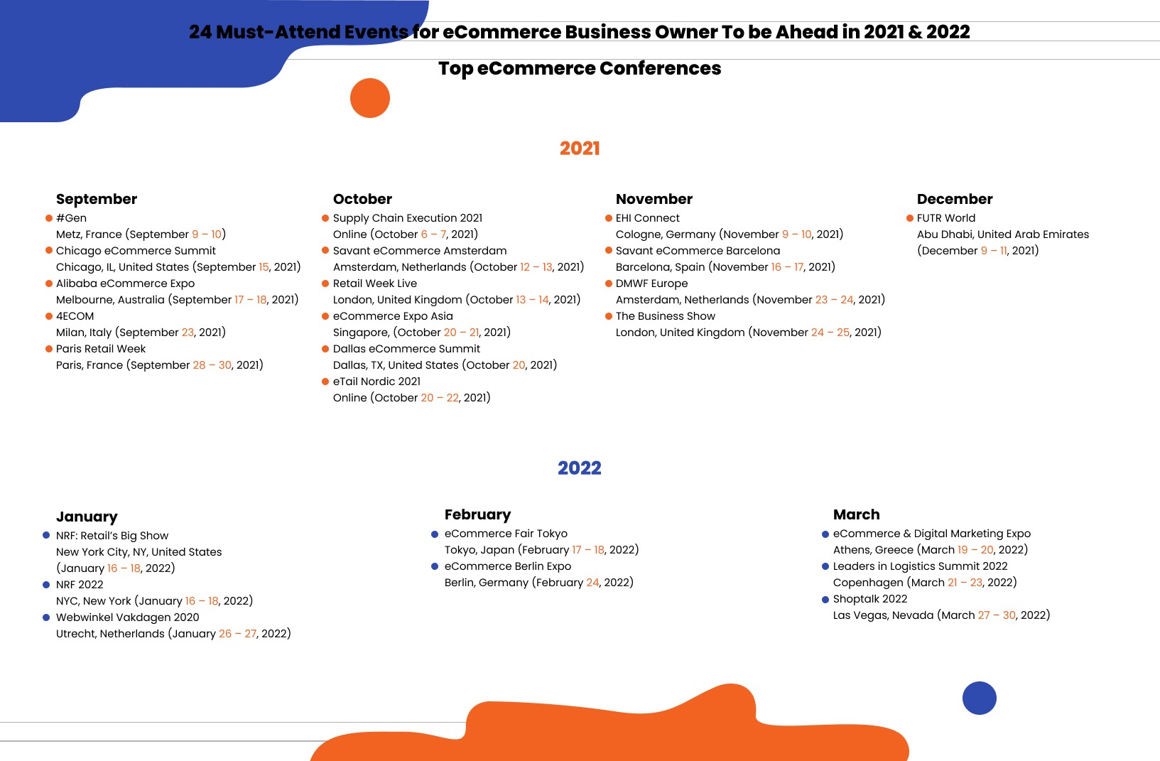 Calendar of 24 Must-Attend Events for eCommerce Business Owner To be Ahead in 2021 & 2022 _ Top eCommerce Conferences