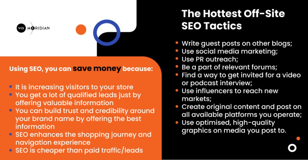 eCommerce SEO Strategy for Successfull Marketplace Online